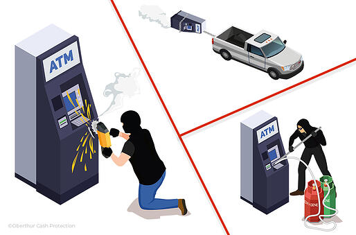 ATM physical attacks